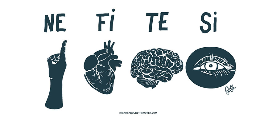 NE FI TE SI mbti functions ENFP personality type